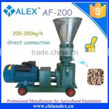 IInquiry about AF-120, AF -150 and AF-200 feed  pellet machines
