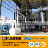 Energy Saving Waste cooking oil for biodiesel, crude glycerin biodiesel machine small biodiesel plant