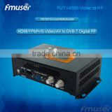 FUTV4656 DVB-T/DVB-C(QAM)/ATSC MPEG-4 AVC/H.264 HD Encoder Modulator (Tuner,HDMI,YPbPr/CVBS/S-Video in; RF out) with USB Record/