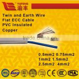 home building flat sheath pure cooper PVC inculated CCC standard electric wire                                                                         Quality Choice