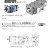 Permco Hydraulic Gear Pump 5100/124 Series