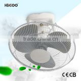 Electric Orbit Fan