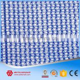 Blue Construction Building Scaffolding Safety Net,Plastic Blue Construction Net                                                                                                         Supplier's Choice