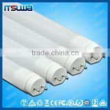 New Products UL Listed T8 LED Tube 2 feet 60cm 10w tube8 led xxx animal looking for distributor