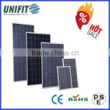 OEM-Photovoltaic Polycrystalline 54 Cells Solar Panel Container For Home Use With Solar Module
