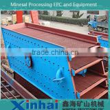 Xinhai Vibrating Screening Machine , Round Vibrating Screen Equipment , Vibrating Screen Classifier