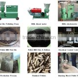 flat Die Wood Pellet Mill making machine good quality