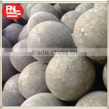 DIA20-150MM wrought iron steel ball
