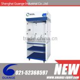 Ductless design ,good mobility in lab ,No pipe construction, SFH 100 Ductless steel laboratory fume hood