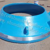 Metso HP400 cone crusher spare parts-Shunda parts supply