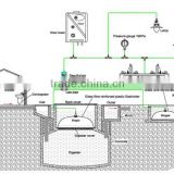 China PUXIN Low Cost Hydraulic Pressure Household Biogas Anaerobic Digester Design for Straw Treatment