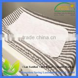 Anti-Slip Hypoallergenic, Machine Washable changing Pad Liners For Baby