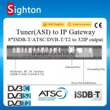 catv headend equipment 8 channel tuner input DVB-T/T2/ISDB-T/ATSC-T dvb to IP gateway