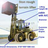 Rough Terrain Forklift FACTORY PRICE,all-terrain forklift with CE,hydraulic steering system,4wd