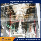 China manufacturer good custom-made lightburned magnesia blast furnace price