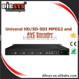 4-Channel Digital tv Broadcast SDI HD Encoder- mpeg2/h264 video distribute to video ip encoder decoder and IP QAM Modulator