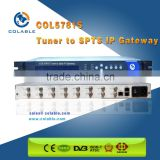 Popular 8 channel satellite rf to ip receiver decoder with 32ch ip out COL5781S