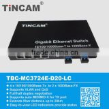 New original CISCO Fiber optic switch TBC-MC3724-D20