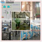 Hot selling superior quality high fructose corn syrup plant