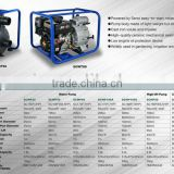 Suitable Automatic Control for Water Pump