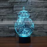 Promotion items and gifts ! LED Night Light 3D Stereo Lamps Colorful Super Brightness Led Spotlight 6 Colors