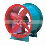 mushroom blower,gas heater fan motor,stand fan big volume