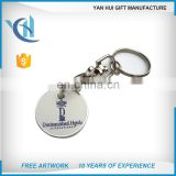 promotion plastic coin holder keychain,trolley coin keychains