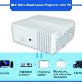 Highly Integrated Projector DLP All In One Built-in Intel PC 3600Lumens Projection Ultra-short For Presentation