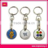 Hot Sell Shopping Cart Coin Keychain