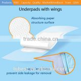 Disposable Underpad with Tuckable Wings