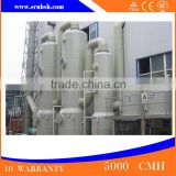 Indudtrial Newest Manufacture China Technique PSA Oxygen Generator Detachable Absorption Tower