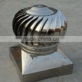 air exhaust fan