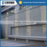New arrival OEM design building materials thermal insulation calcium silicate board wholesale