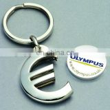 Reusable shopping trolley coin keyring