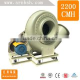 FRP High-Pressure Centrifugal exhaust and high temperature Controlled industrial Wall Exhaust Fan With ISO&CE Centification
