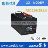 CE ISO FCC Approved D900 16 Ports WIFI modem with SIM card