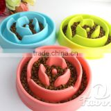 Slow Food Pet Bowl spot wholesale Strange new anti-choking dog bowl buds healthy food bowl pet bowl to prevent obesity