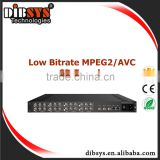 Indian and pakistan cable tv equipment 8Channel Low bitrate mpeg4 avc and mpeg2 video encoder ASI and udp/rtsp IP out