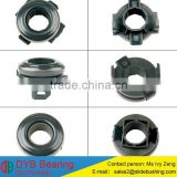 Car release bearing with OEM 2041.42 VKC2216 for Peugeot Clutch bearing,Car release bearing
