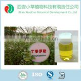 Inquiry about 100% Natural Aromatic Essential Oil Basil Oil