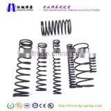 Coiled Spring, tension springs, compression springs with good quality
