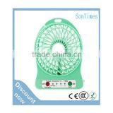 High quality mini electric motor cooling dc fan full color for msi blade 5v for computer