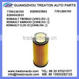 OIL FILTER 7700126705 8200025862 7701206705 8200042833 FOR RENAULT TWINGO 93- KANGOO 98- CLIO II 98-