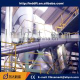 China supplier bottom price customize giobertite scrap metal melting furnace