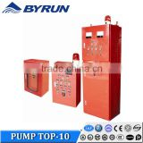 Fire Fighting fire alarm control panel