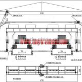 TAIYU Turnkey Project for Automatic Poultry Farm Design