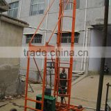 Portable water and geothermal drilling machine! HF89 Portable water well drilling machine
