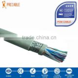 Professional gige machine vision cable cat-6 ethernet cable assembly for vision inspection system with high quality