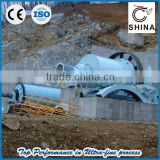 Ball mill classifying production line quartz stone machine