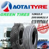 INquiry about high performance 100% New aeolus factory truck tire
